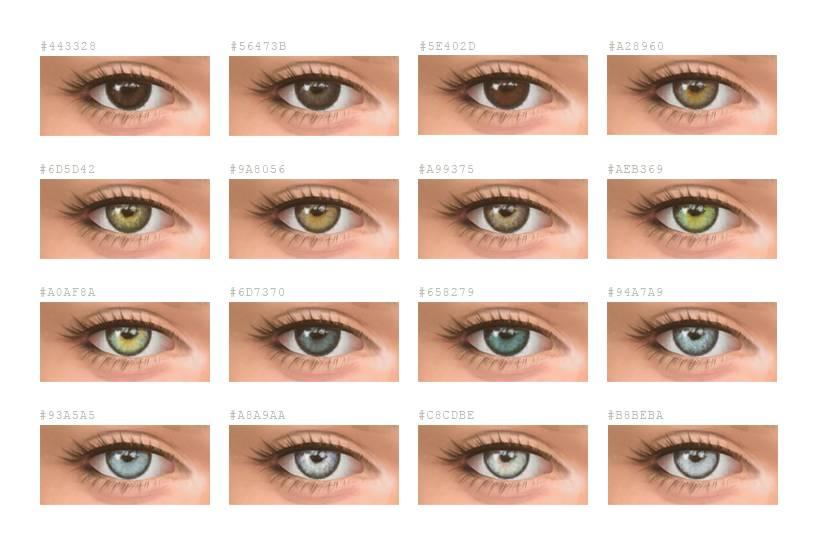 Глаза и линзы - atomic